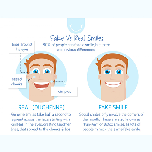 Fake vs. Real Smile
